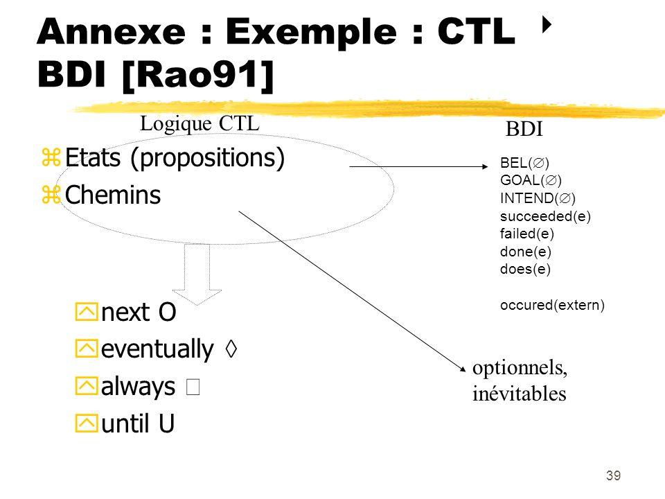 Annexe : Exemple : CTL  BDI [Rao91]